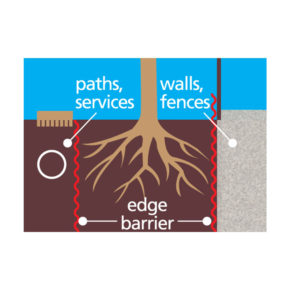 14373 Edge Barrier diagram