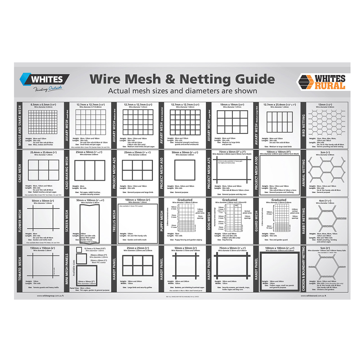 wire mesh and netting guide